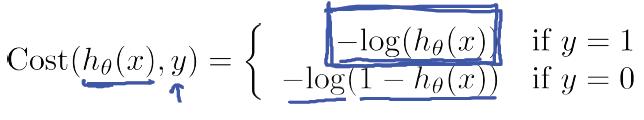 逻辑回归之对数似然损失函数-我爱公开课-52opencourse.com