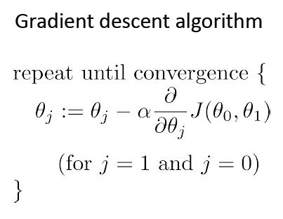 梯度下降算法-我爱公开课-52opencourse.com
