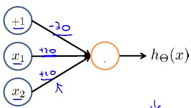 与逻辑运算神经元模型-我爱公开课-52opencourse.com