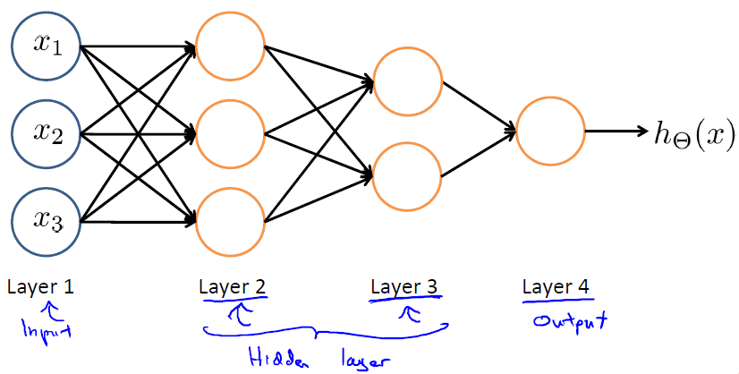 神经网络其他结构-我爱公开课-52opencourse.com