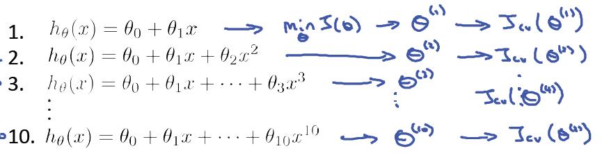 实践的模型选择过程-我爱公开课-52opencourse.com