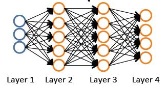 神经网络结构-我爱公开课-52opencourse.com