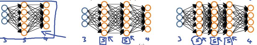 神经网络架构-我爱公开课-52opencourse.com