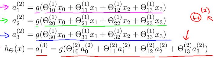 神经网络数学表示-我爱公开课-52opencourse.com