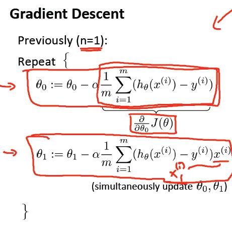 单变量线性回归梯度下降-我爱公开课-52opencourse.com