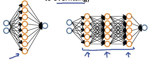复杂的神经网络-我爱公开课-52opencourse.com