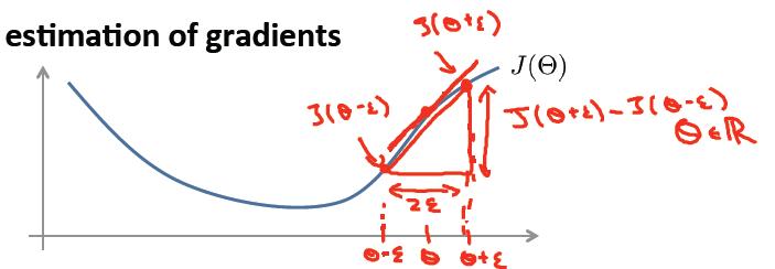 梯度的估计-我爱公开课-52opencourse.com
