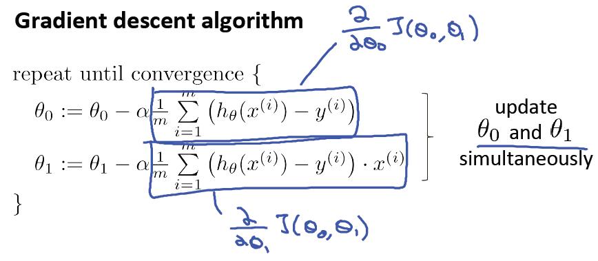 单变量信息回归梯度下降算法-我爱公开课-52opencourse.com