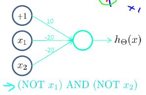 两个非逻辑运算的神经网络模型-我爱公开课-52opencourse.com