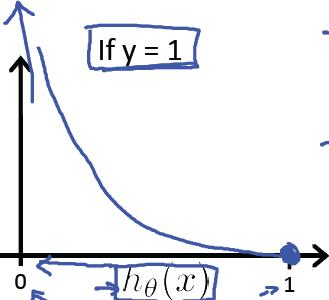 对数似然损失函数解释1-我爱公开课-52opencouse.com