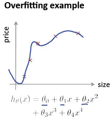 机器学习模型选择过拟合例子-我爱公开课-52opencourse.com