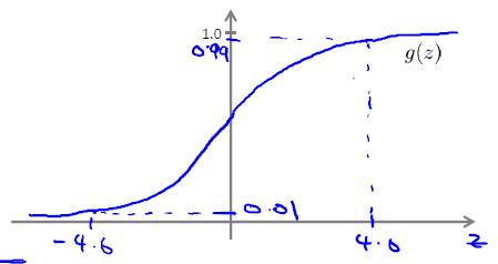 激活函数-gmoid function-我爱公开课——52opencourse.com